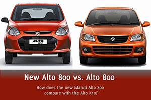 Maruti Alto 800 Vs Maruti Alto K10 – Finding out the Better Alto