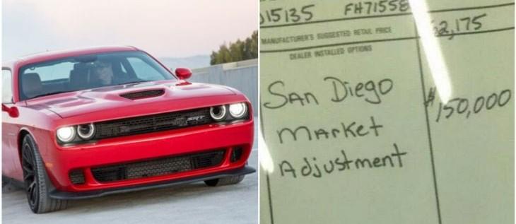 Dealers Make the Most of Dodge Challenger SRT Hellcat Demand
