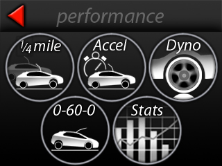 How do the experts maximize car performance?